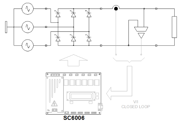 SC6006 example of application